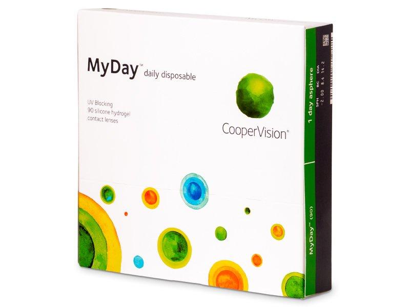 Cooper Vision MyDay 90 čoček